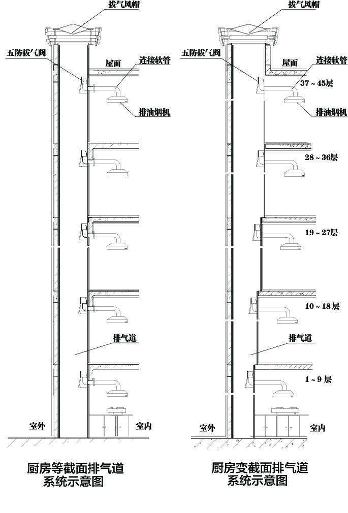 变压五防烟道系统.jpg
